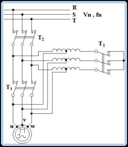 autotrasformatore-avviamento-motori